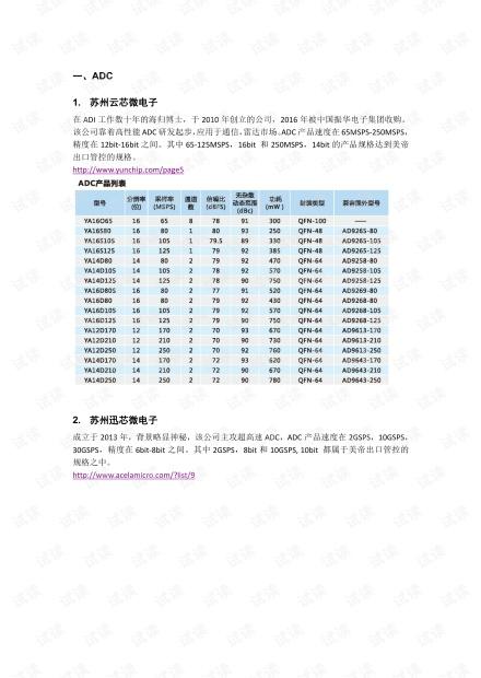国产ADC芯片.pdf