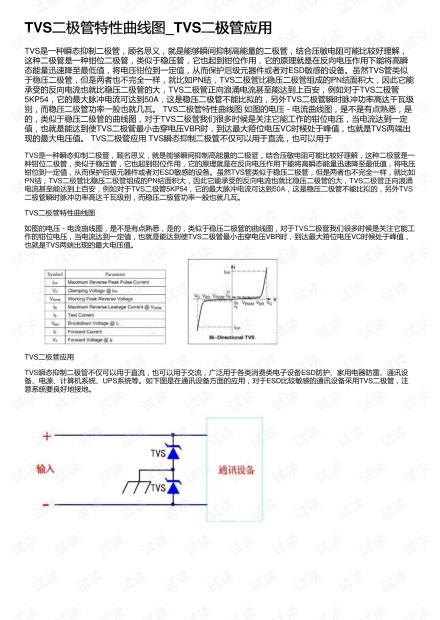 TVS二极管特性曲线图_TVS二极管应用