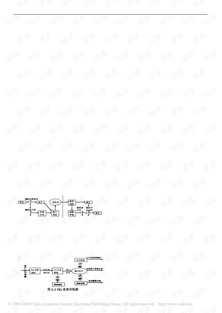 基于X_509证书PKI认证系统的研究.pdf
