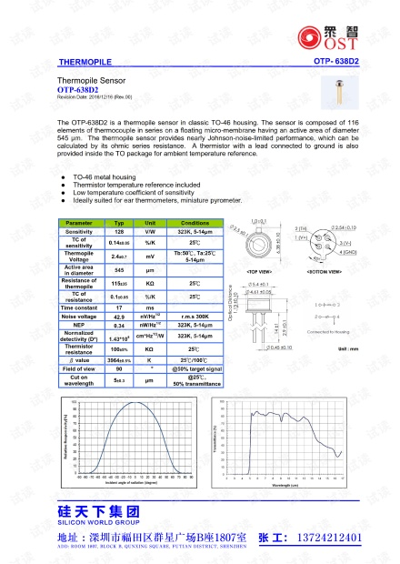 OTP-638D2_SW.pdf