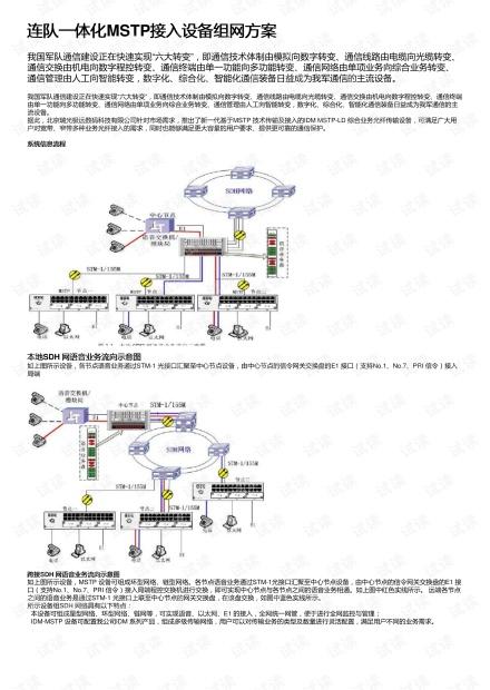 连队一体化MSTP接入设备组网方案
