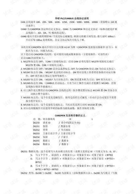 CANBUS总线操作手册.pdf