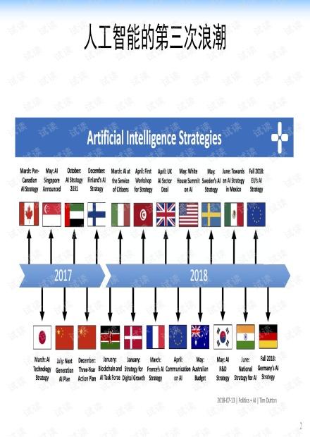 清华大学:浅谈人工智能下一个十年.pdf