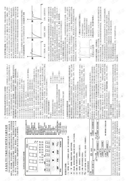 日本岛电SHIMADEN可编程温控器FP93中文说明书.pdf