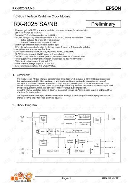 RX8025时钟芯片