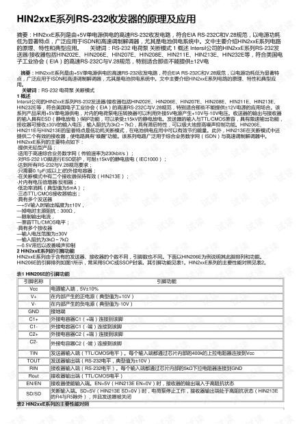 HIN2xxE系列RS-232收发器的原理及应用
