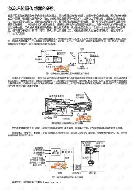 溢流环位置传感器的识别