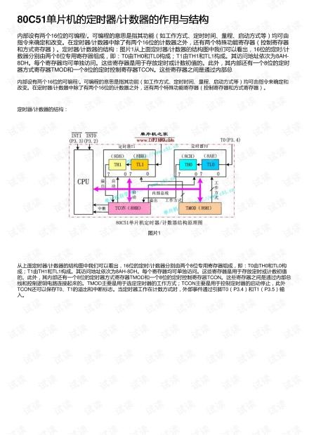 80C51单片机的定时器/计数器的作用与结构