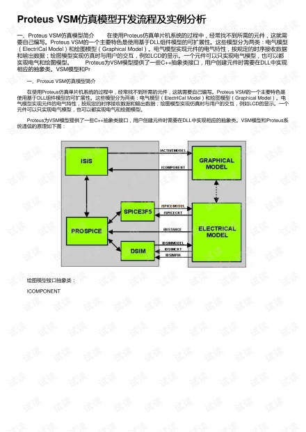 Proteus VSM仿真模型开发流程及实例分析