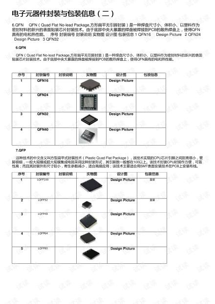 电子元器件封装与包装信息(二)