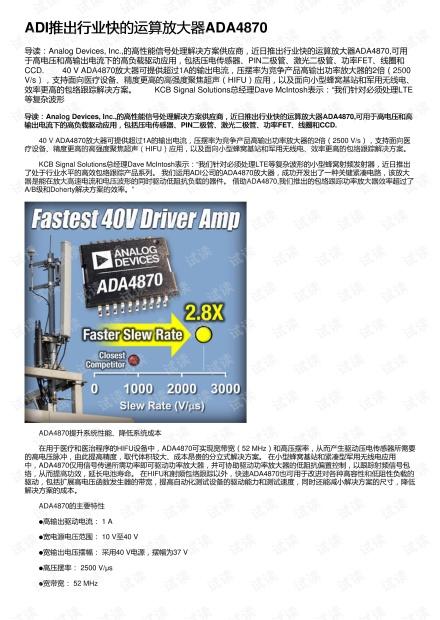 ADI推出行业快的运算放大器ADA4870