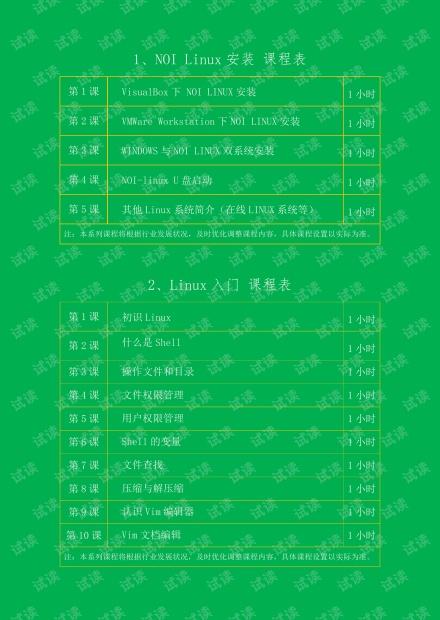 8、信息学奥赛系列课程之NOI LINUX课程表01.pdf