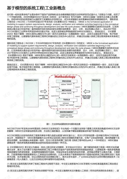 基于模型的系统工程 工业新概念