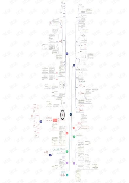 【大学物理】A-知识梳理.pdf