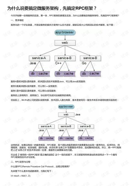 为什么说要搞定微服务架构,先搞定RPC框架?