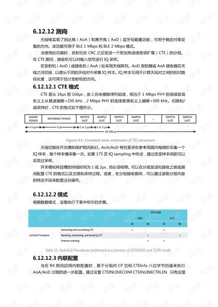 nrf52820的AOA-AOD测向.pdf
