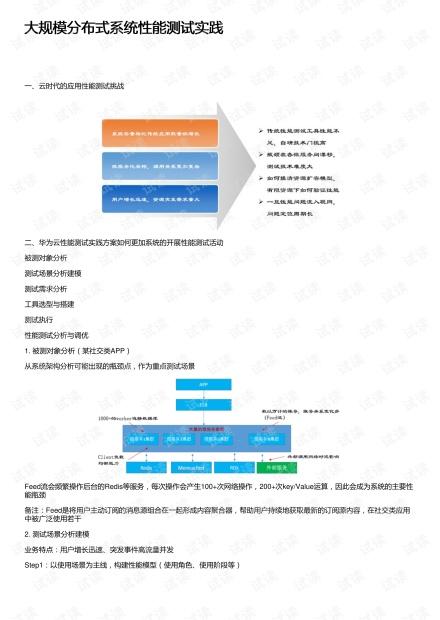 大规模分布式系统性能测试实践