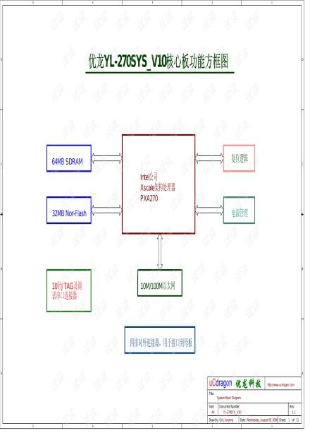 YL-270SYS_V10.pdf