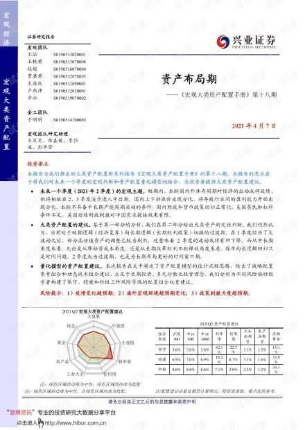 20210407-兴业证券-《宏观大类资产配置手册》第十八期:资产布局期.pdf