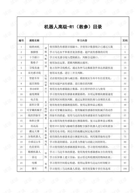 EV3高级教案.pdf