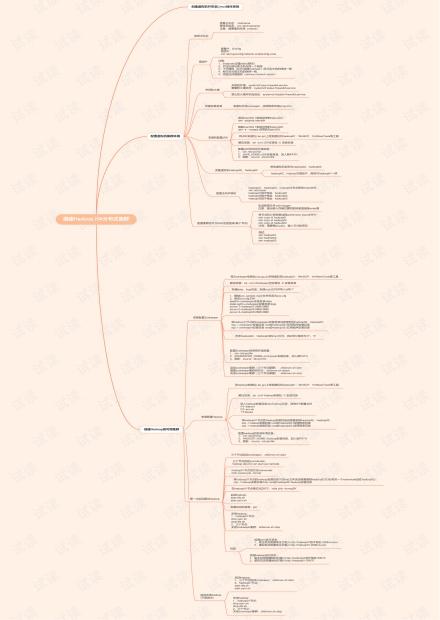 搭建Hadoop HA分布式集群.pdf