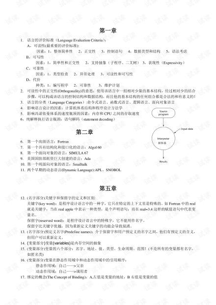 程序设计语言原理重点总结.pdf
