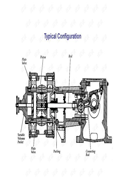 压缩机系统级内部结构详细98图片及资料介绍.pdf