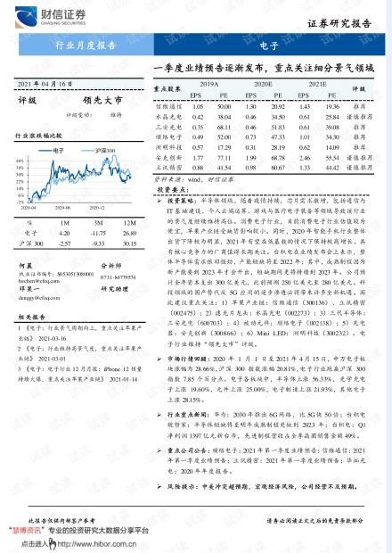 20210416-财信证券-电子行业月度报告:一季度业绩预告逐渐发布,重点关注细分景气领域.pdf