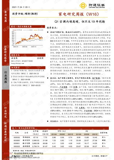 20210420-财通证券-家用电器行业研究周报(W16):Q1空调内销高增,但不及19年同期.pdf