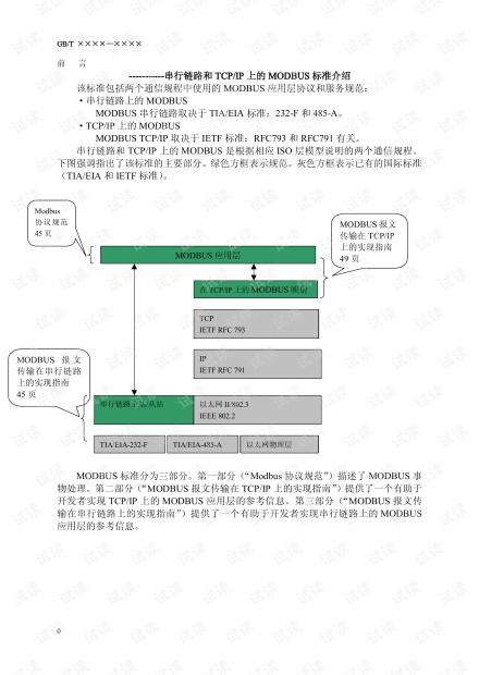 Modbus协议中文版.pdf