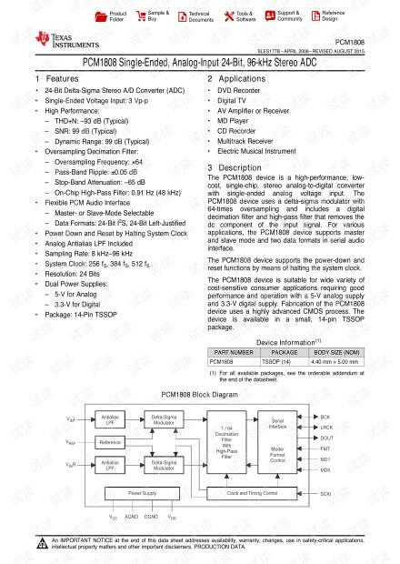 pcm1808.pdf