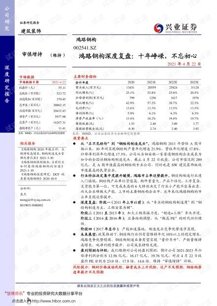 20210422-兴业证券-鸿路钢构-002541-鸿路钢构深度复盘:十年峥嵘,不忘初心.pdf