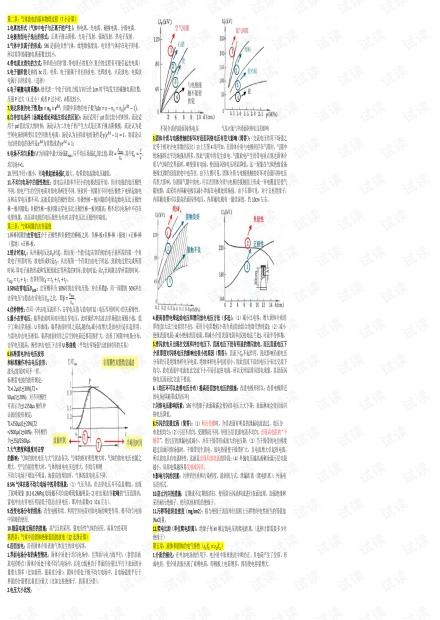 高电压期末重点(1).pdf
