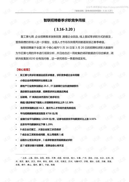 智联招聘-春季求职竞争周报(3.16-3.20)-2020.3-17页.pdf