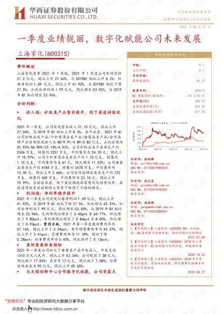 20210421-华西证券-上海家化-600315-一季度业绩靓丽,数字化赋能公司未来发展.pdf