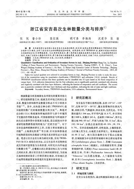 浙江省安吉县次生林数量分类与排序 (2012年)