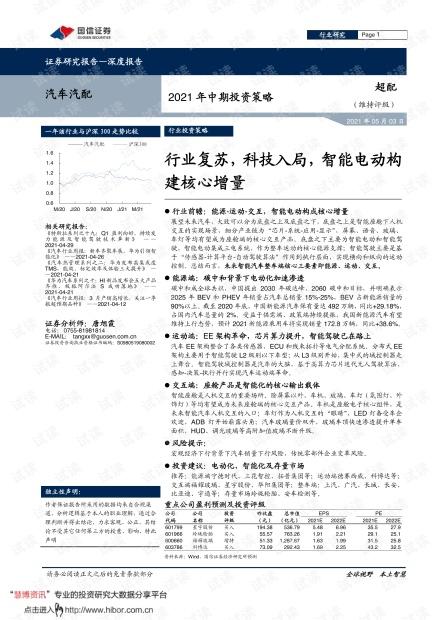 20210503-国信证券-汽车汽配行业2021年中期投资策略:行业复苏,科技入局,智能电动构建核心增量.pdf