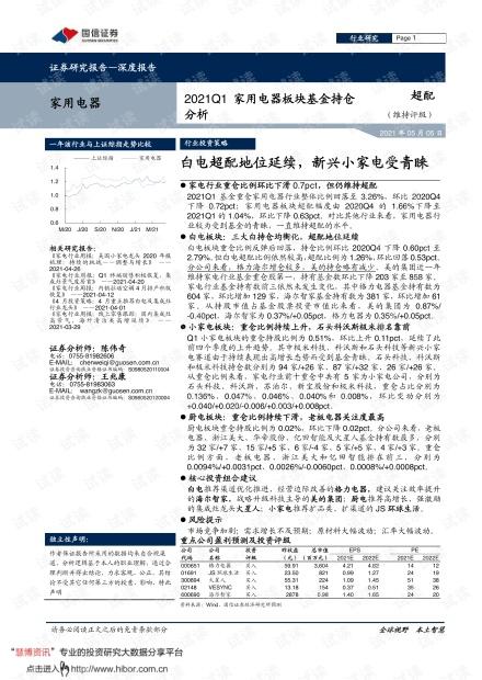 20210505-国信证券-家用电器行业2021Q1家用电器板块基金持仓分析:白电超配地位延续,新兴小家电受青睐.pdf