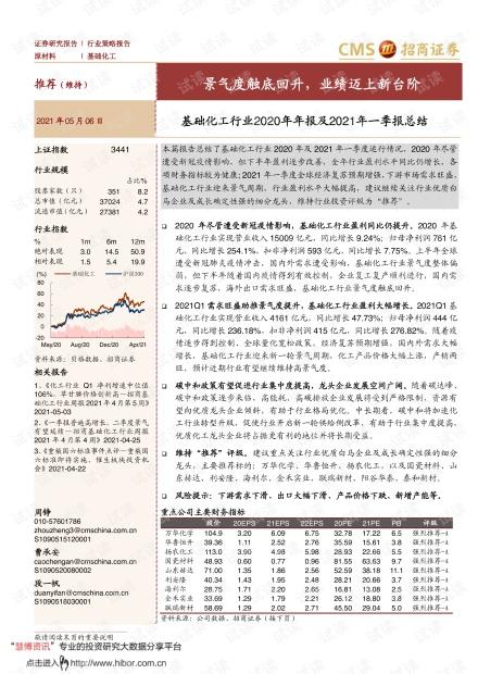 20210506-招商证券-基础化工行业2020年年报及2021年一季报总结:景气度触底回升,业绩迈上新台阶.pdf