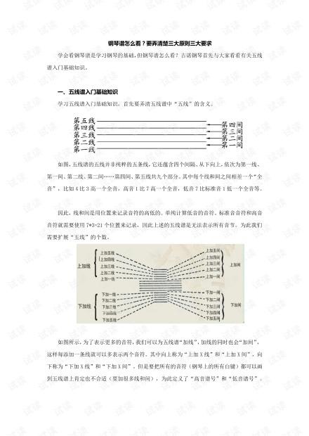 钢琴谱怎么看.pdf学习钢琴