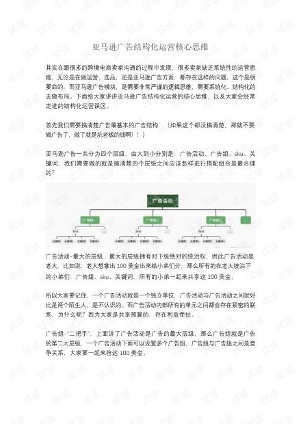 亚马逊广告结构化运营核心思维.pdf
