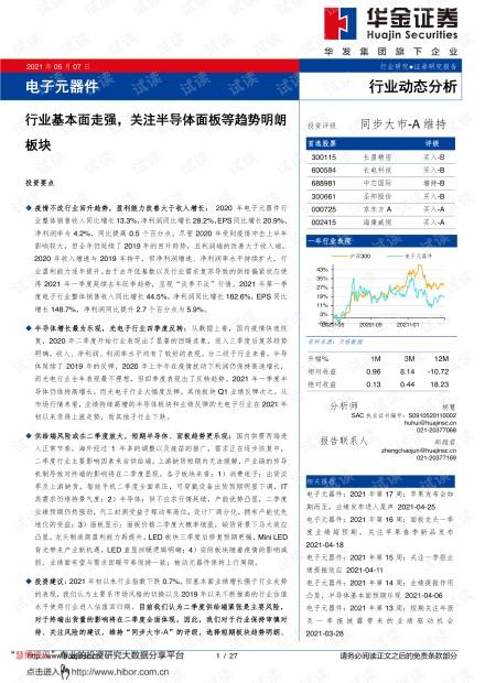 20210507-华金证券-电子元器件行业动态分析:行业基本面走强,关注半导体面板等趋势明朗板块.pdf