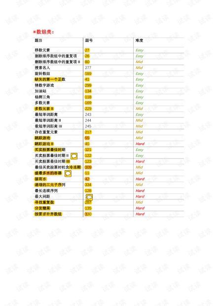 1_leetcode刷题指南.pdf