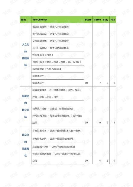 《欢乐西游》KCF.pdf