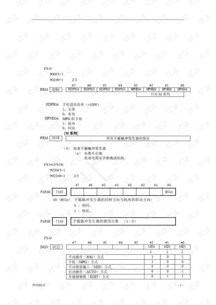 FANUC系统手轮的应用归纳.pdf