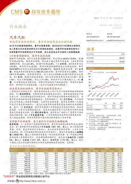 20210513-招商证券(香港)-汽车汽配行业:制造商受供给端挤压,豪华车经销商成安全避风港.pdf