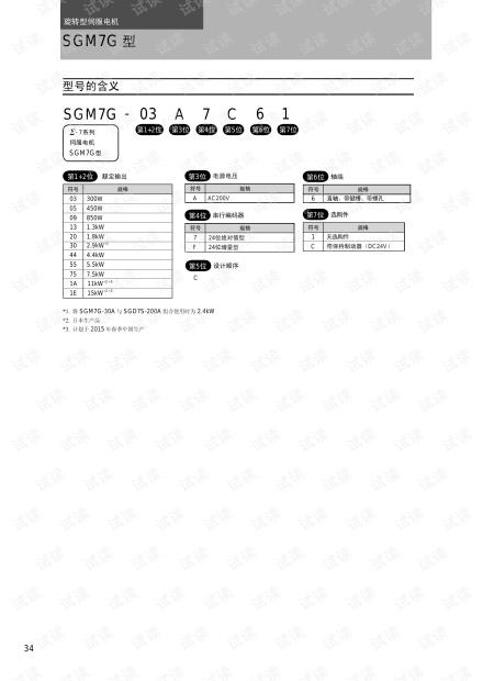 SGM7G-1AAFC6C.pdf