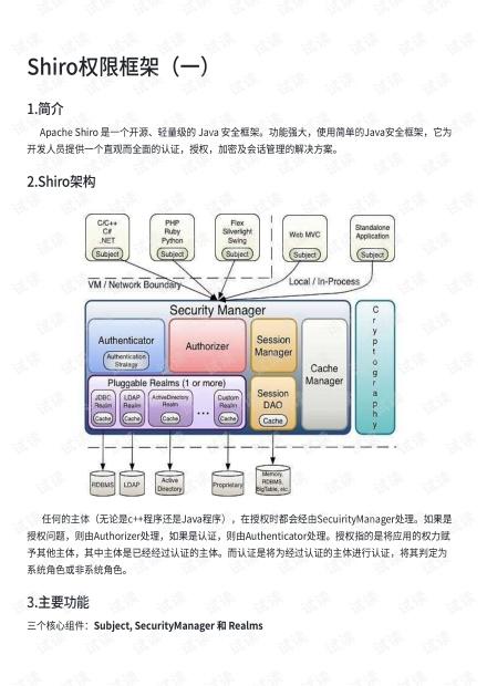 Shiro+Vue实现前后端分离项目解决方案.pdf