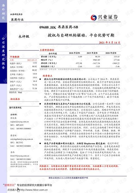 20210514-兴业证券-再鼎医药~SB-9688.HK-授权与自研双轮驱动,平台优势可期.pdf