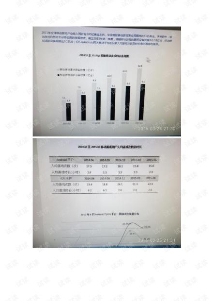 【强烈推荐】腾讯产品经理春季实习生笔试题.pdf